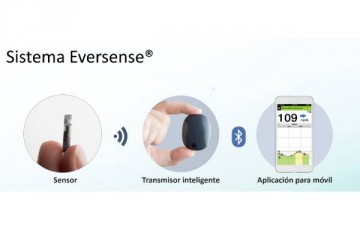 El nuevo sensor Eversense®: un estudio evalúa su precisión