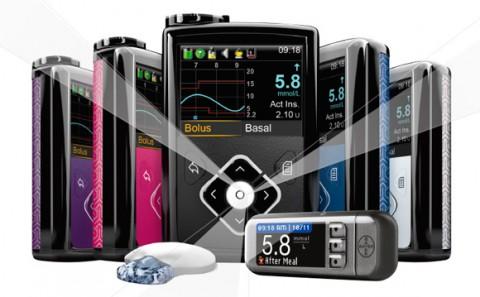 Medtronic MiniMed 640G System
